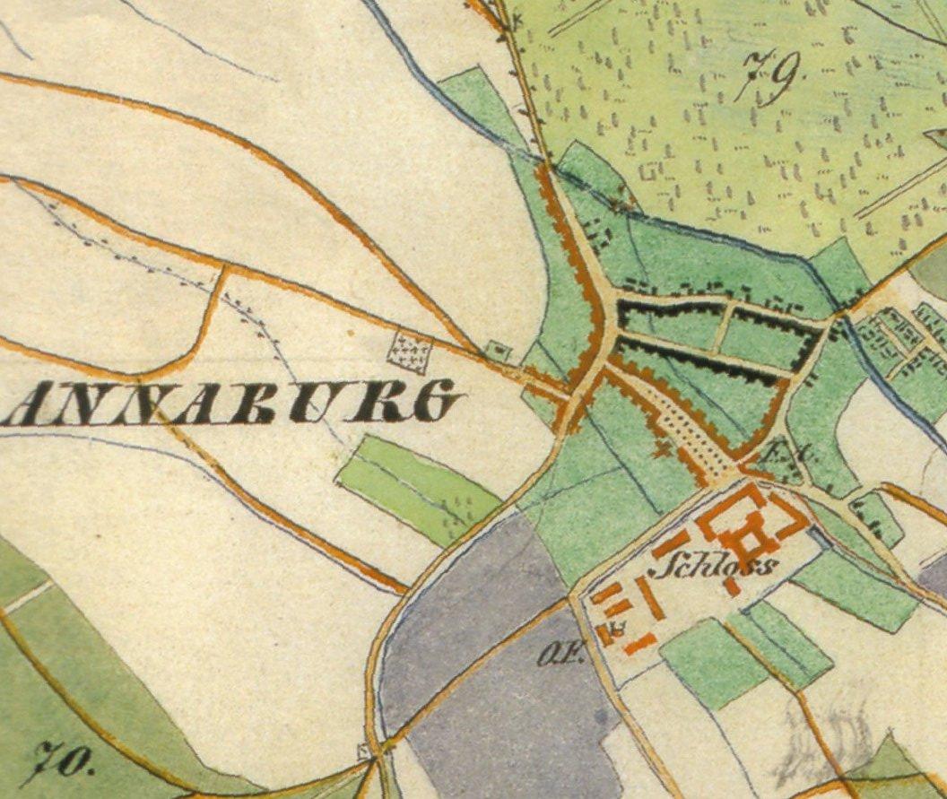 annaburg1847